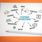 Top 5 Content Marketing Best Practices